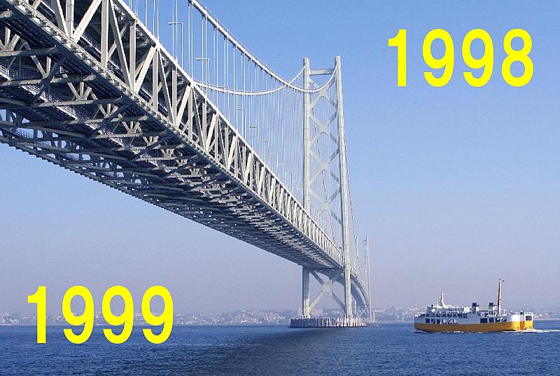 1998年~1999年の出来事