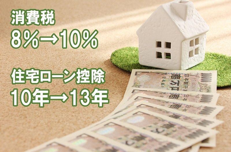 住宅ローン控除(住宅借入金等特別控除)が、変わります! 消費税10%時代は減税期間10年が13年に延長