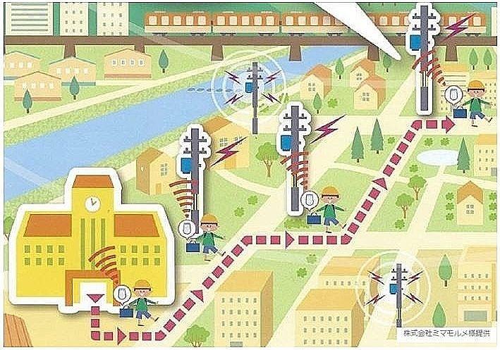 小学校の通学路や、学校周辺にビーコンタグ(BLEタグ)検知器を設置