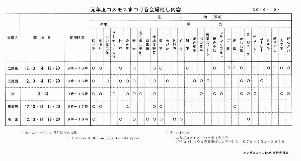 志方東「コスモスまつり」5会場の各催し内容