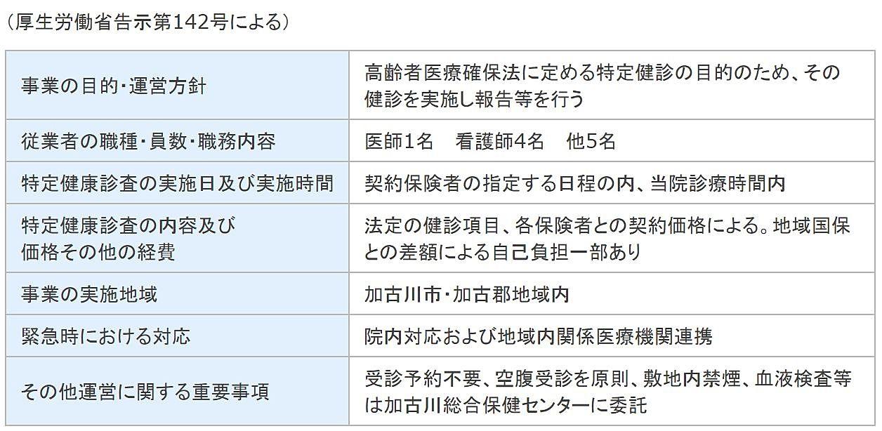 特定健診受託運営規定概要(いちかわ内科循環器科)