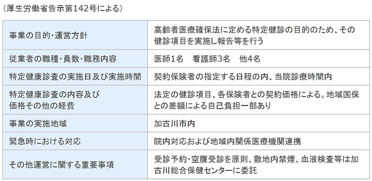 特定健診受託運営規定概要(井上内科医院)