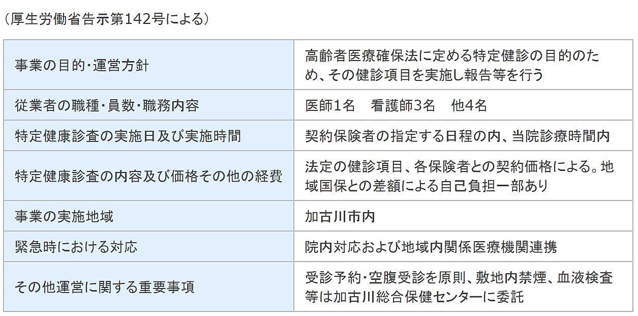 特定健診受託運営規定概要(いのまた循環器科内科)