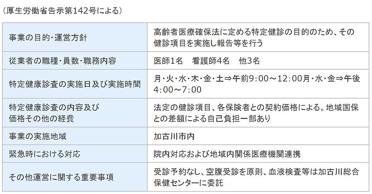 特定健診受託運営規定概要(今村内科医院)