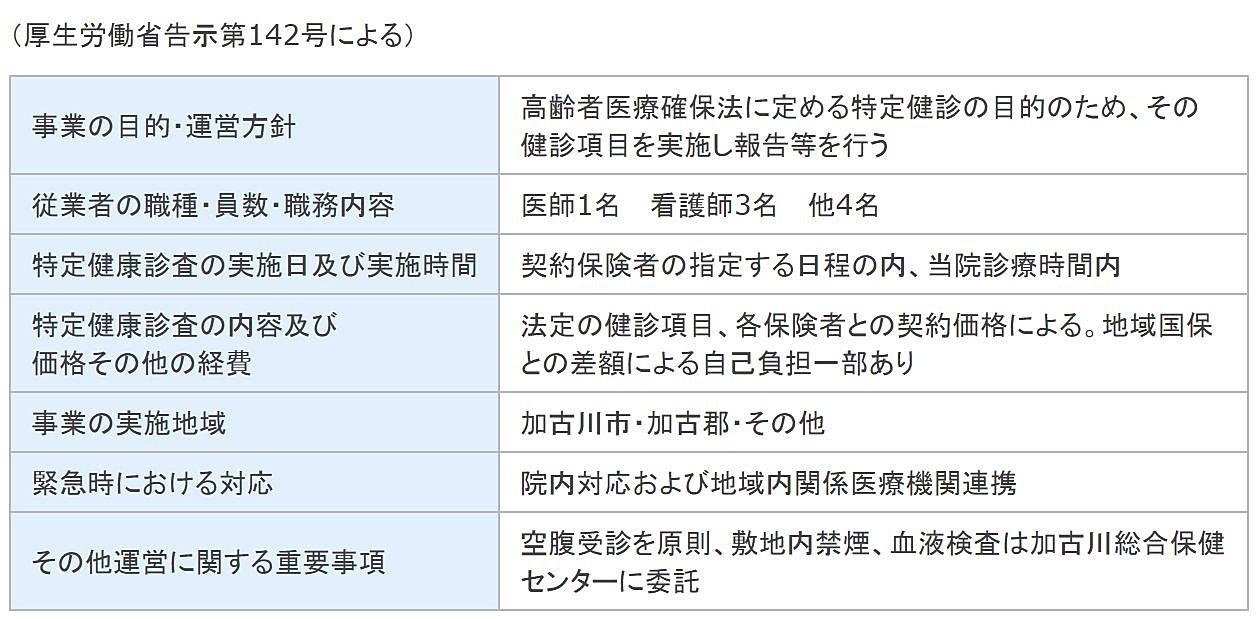 特定健診受託運営規定概要(大西医院 加古川市新神野5丁目)