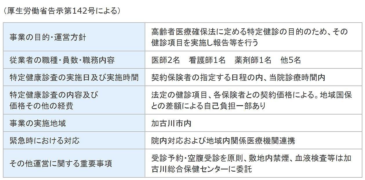 特定健診受託運営規定概要(奥窪医院)