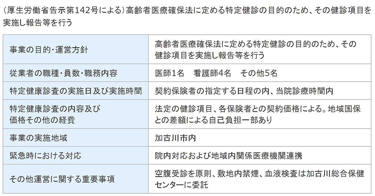 特定健診受託運営規定概要(おだけ内科循環器科)
