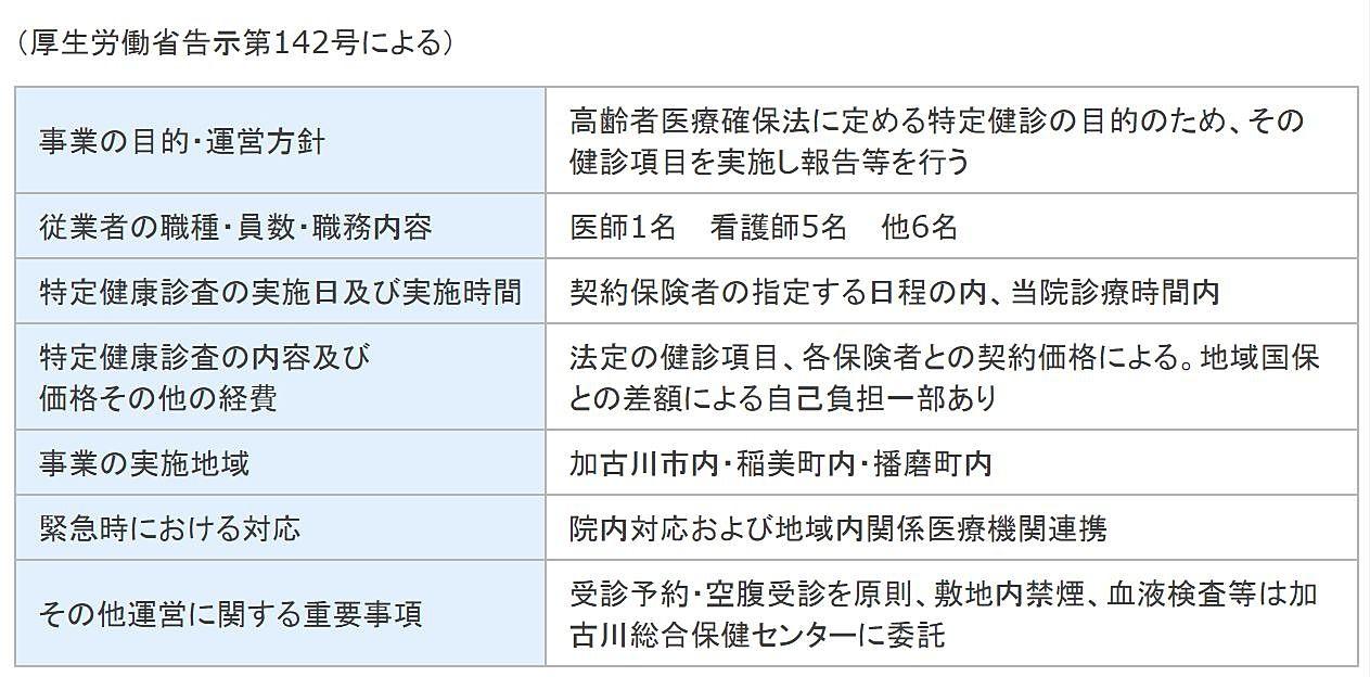 特定健診受託運営規定概要(おりべ内科医院)