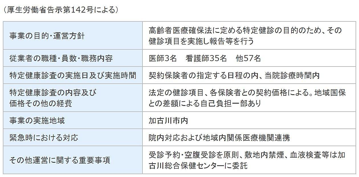 特定健診受託運営規定概要(加古川磯病院)