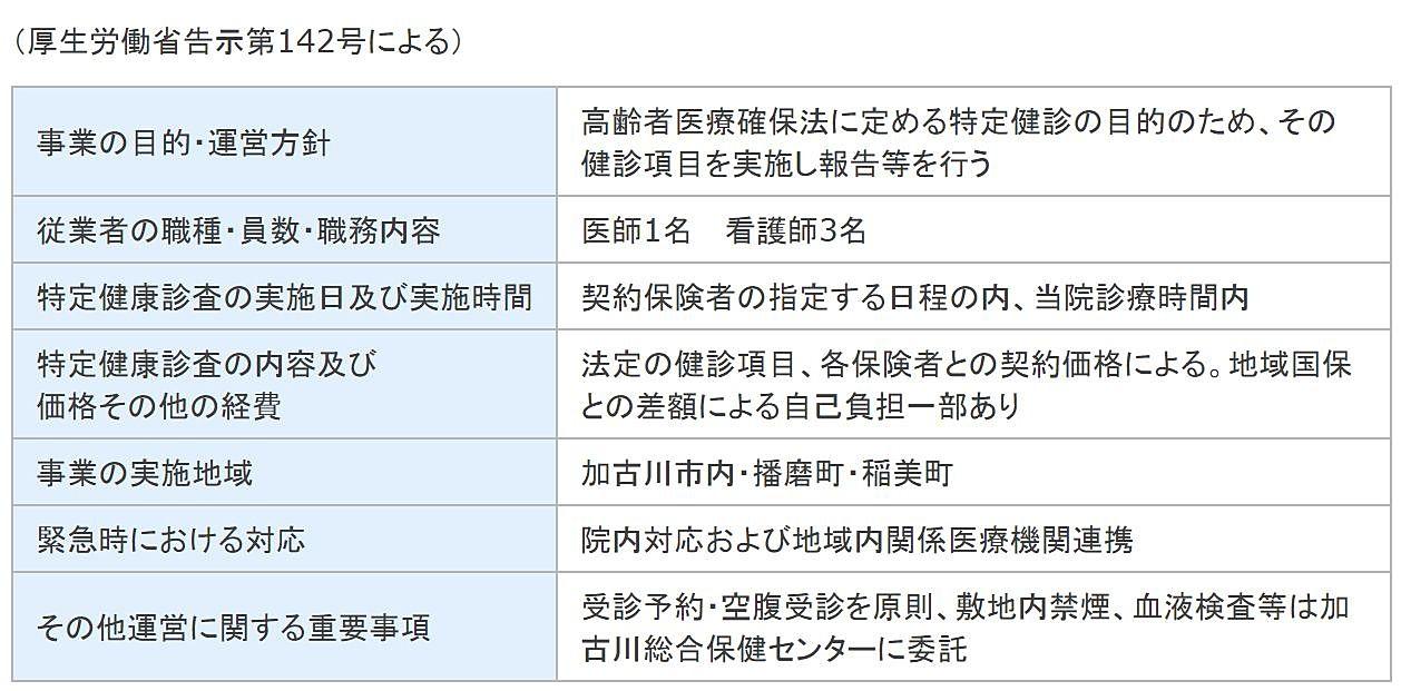 特定健診受託運営規定概要(河合外科胃腸科)
