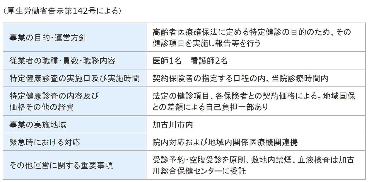 特定健診受託運営規定概要(川西内科医院)