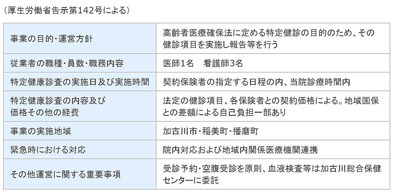 特定健診受託運営規定概要(共立会病院)
