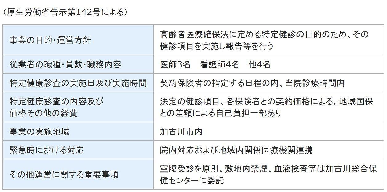 特定健診受託運営規定概要(工藤内科小児科)