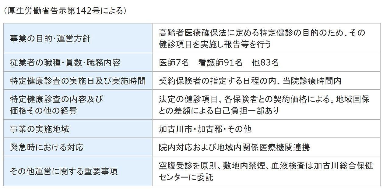 特定健診受託運営規定概要(甲南加古川病院)