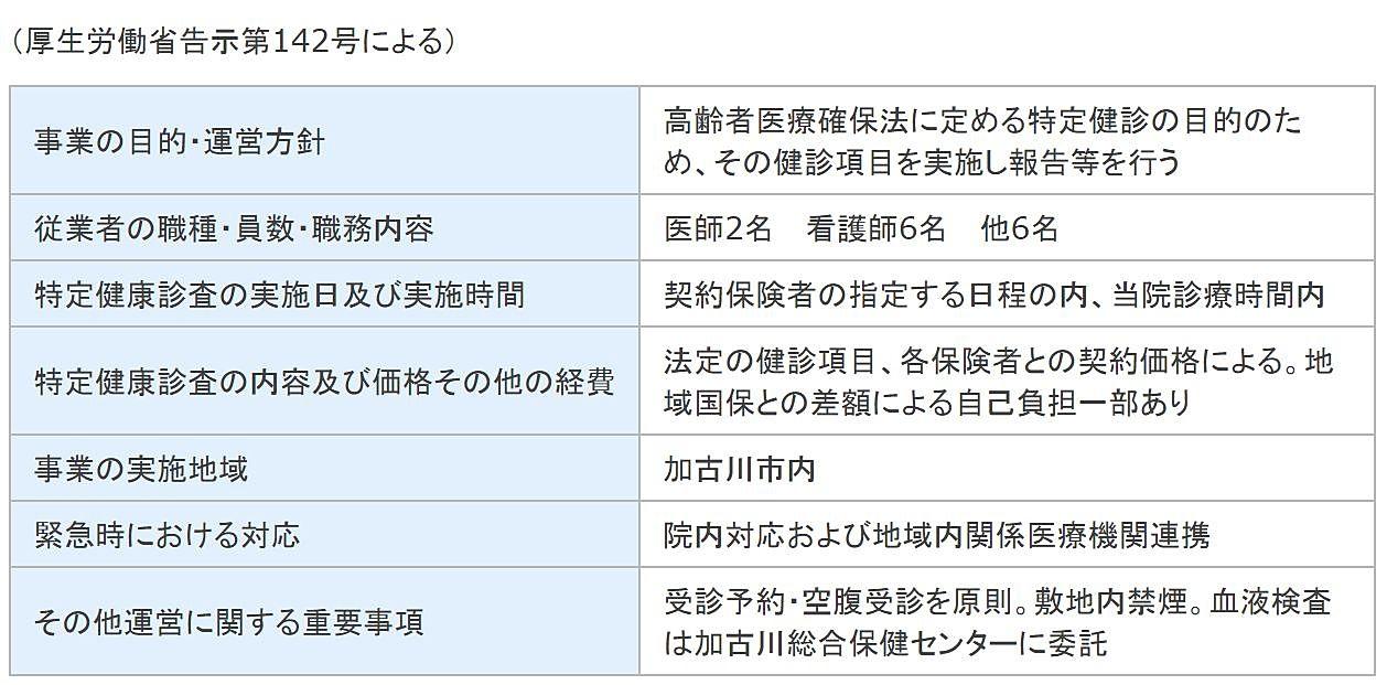 特定健診受託運営規定概要(こだま医院)