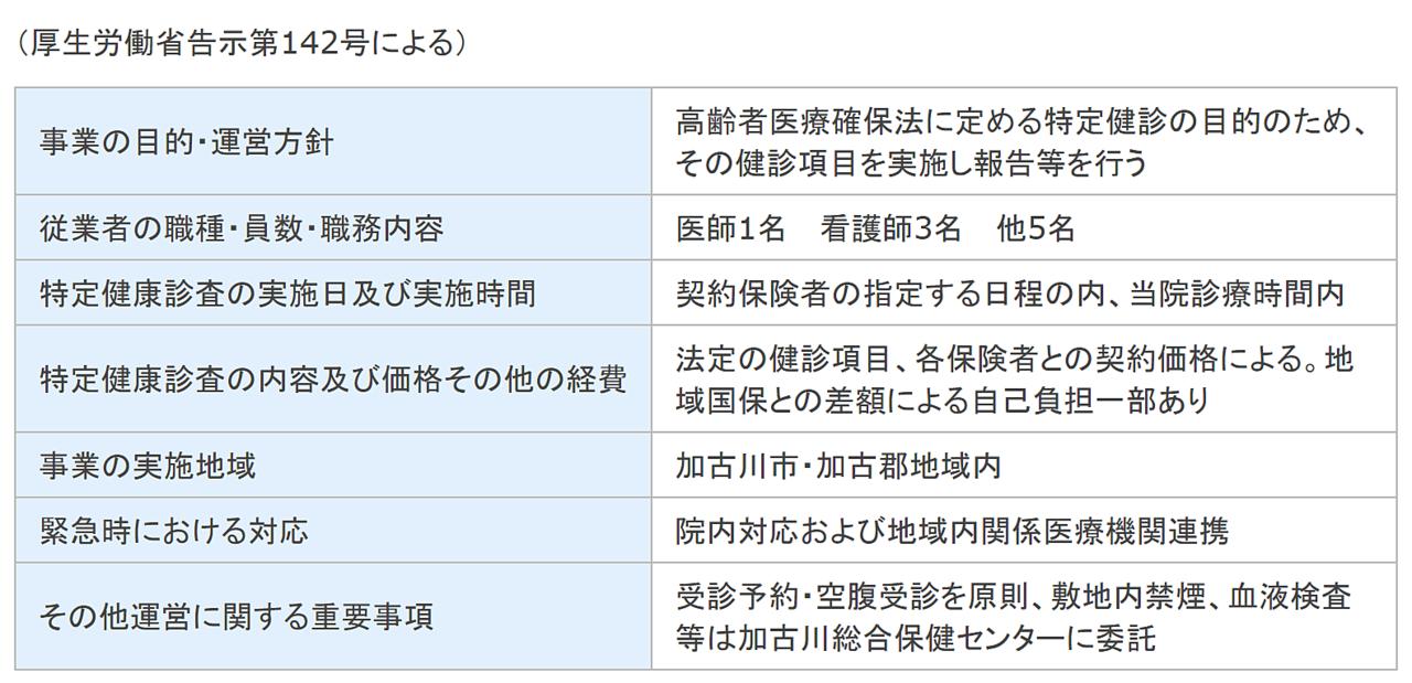 特定健診受託運営規定概要(坂田整形外科リハビリテーション)