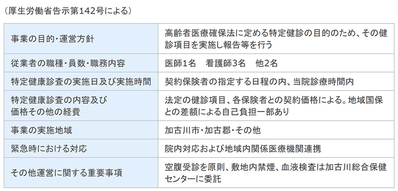 特定健診受託運営規定概要(崇高クリニック)