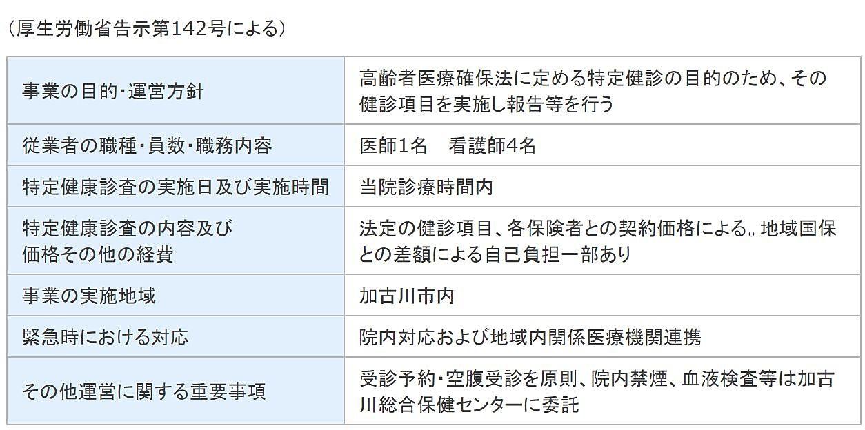 特定健診受託運営規定概要(タカタ内科小児科)