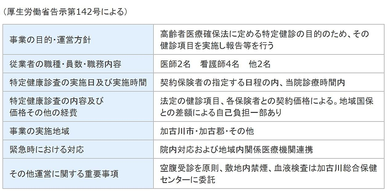 特定健診受託運営規定概要(たずみ病院)
