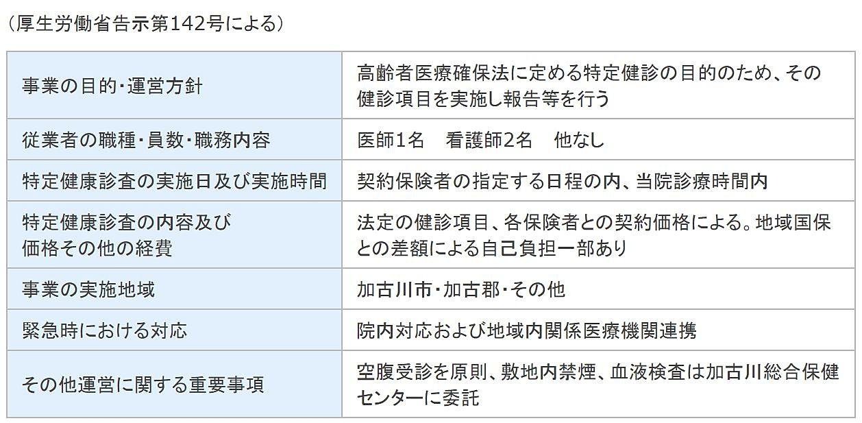 特定健診受託運営規定概要(田中泌尿器科)