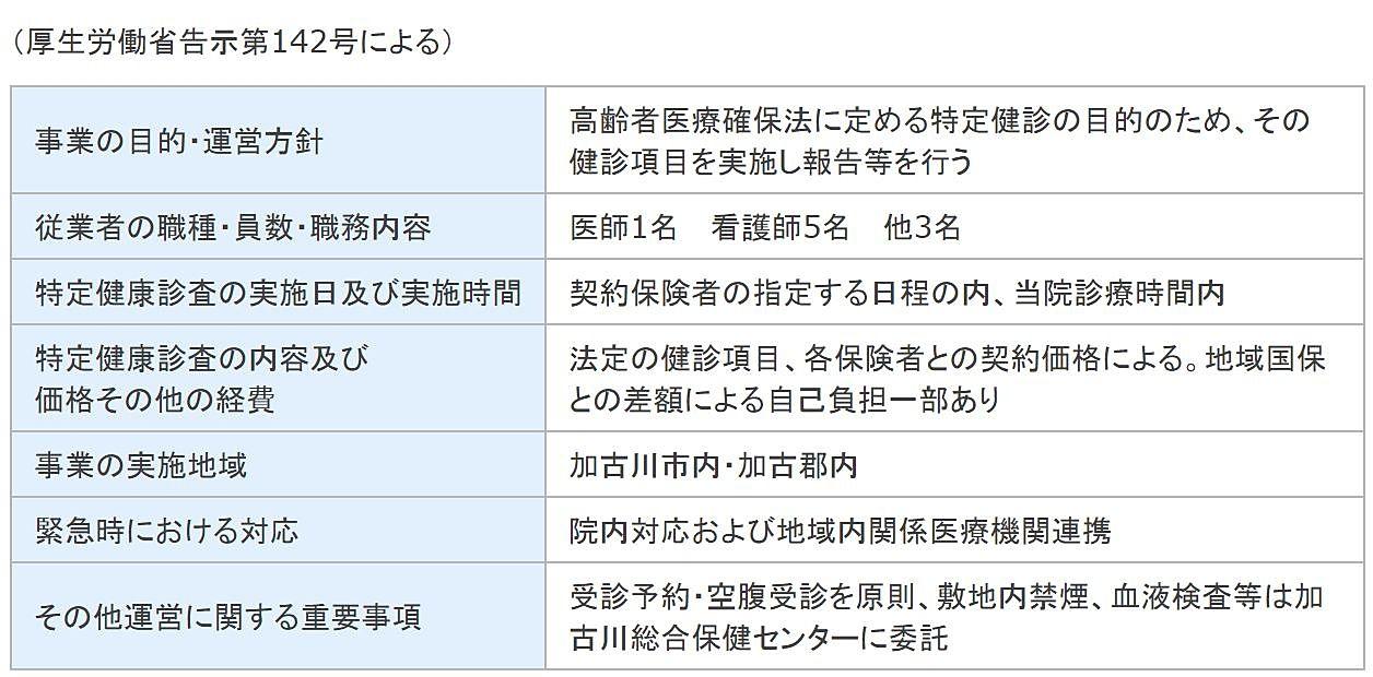 特定健診受託運営規定概要(玉田内科)