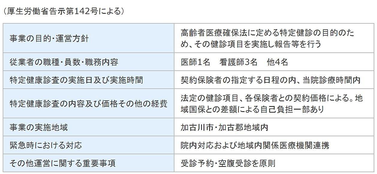 特定健診受託運営規定概要(つむら循環器内科クリニック)