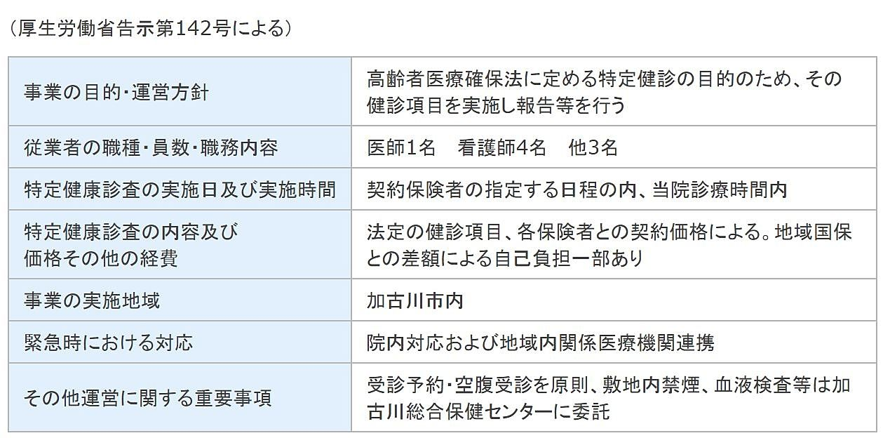 特定健診受託運営規定概要(二宮内科クリニック)