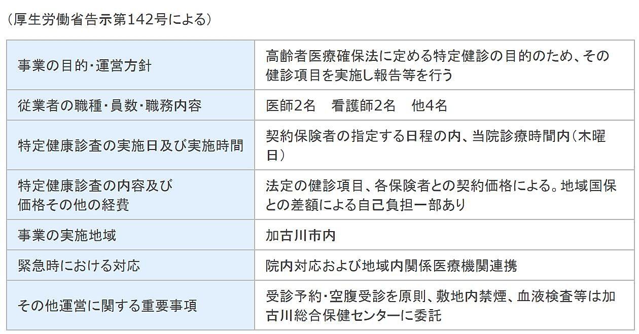 特定健診受託運営規定概要(ノザキクリニック)