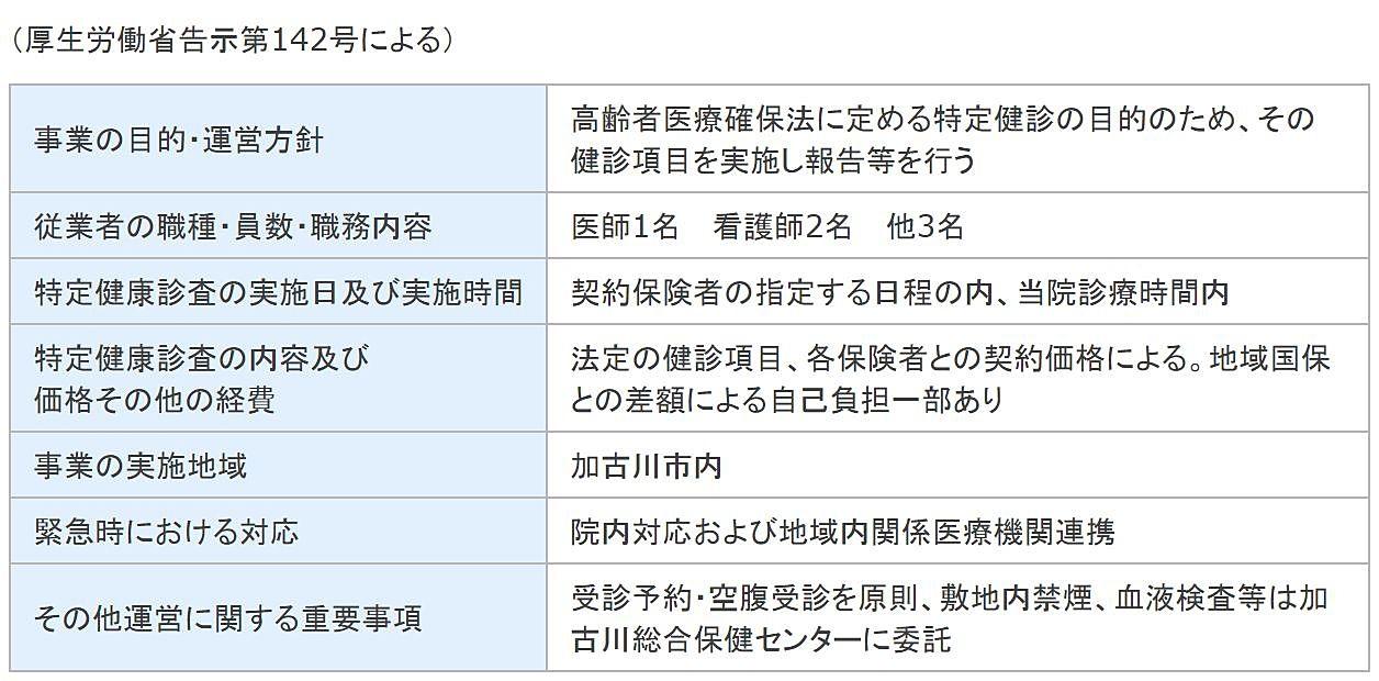 特定健診受託運営規定概要(長谷川医院)