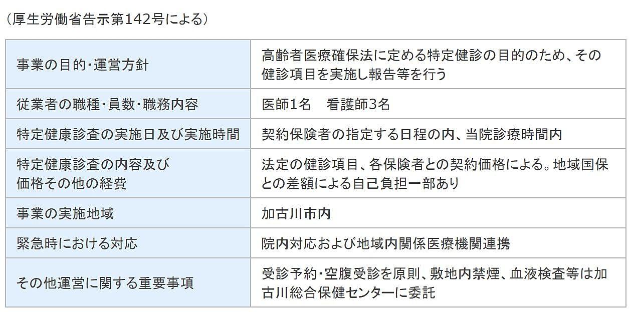 特定健診受託運営規定概要(はせがわ内科クリニック)
