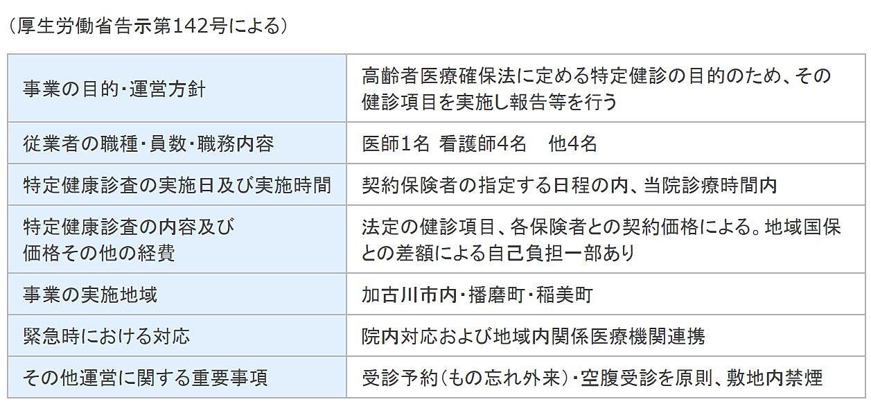 特定健診受託運営規定概要(はりまクリニック)