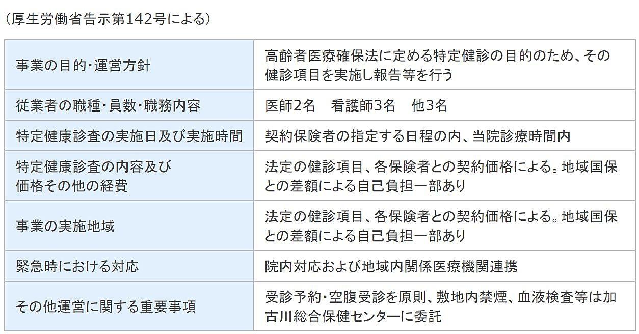 特定健診受託運営規定概要(藤岡内科医院)