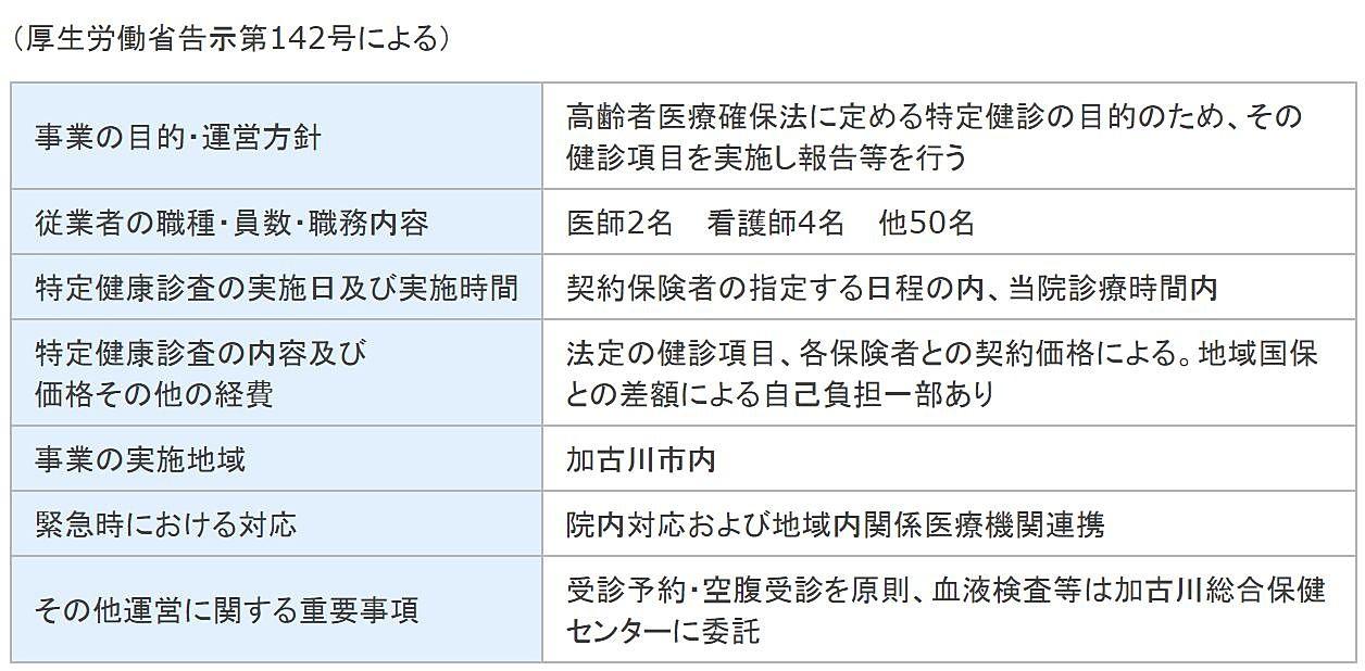特定健診受託運営規定概要(平成泌尿器科クリニック)