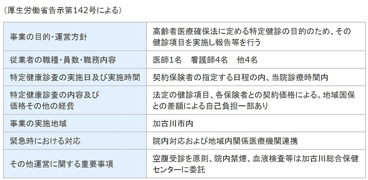 特定健診受託運営規定概要(ほうらい外科胃腸科医院)
