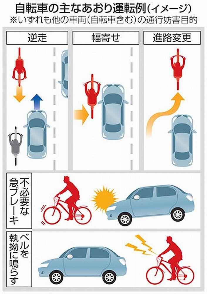 自転車の「危険行為」14項目に「妨害運転」を追加