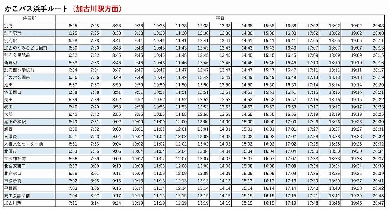 かこバス「浜手ルート」時刻表 加古川駅方面(平日)