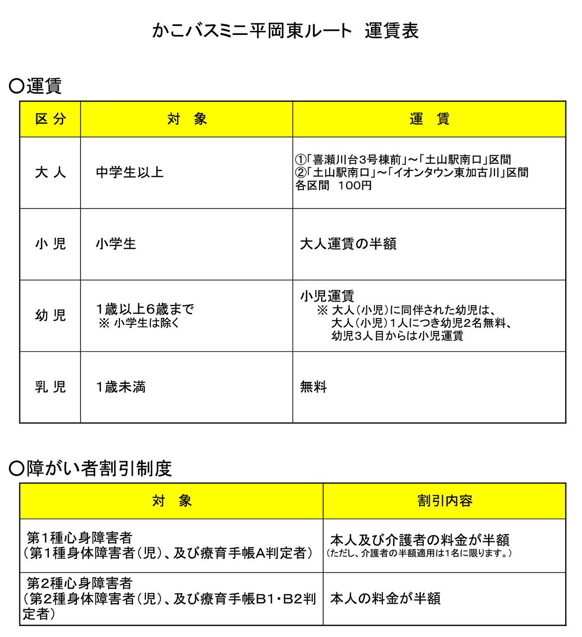 かこバスミニ「平岡東ルート」運賃表(案)