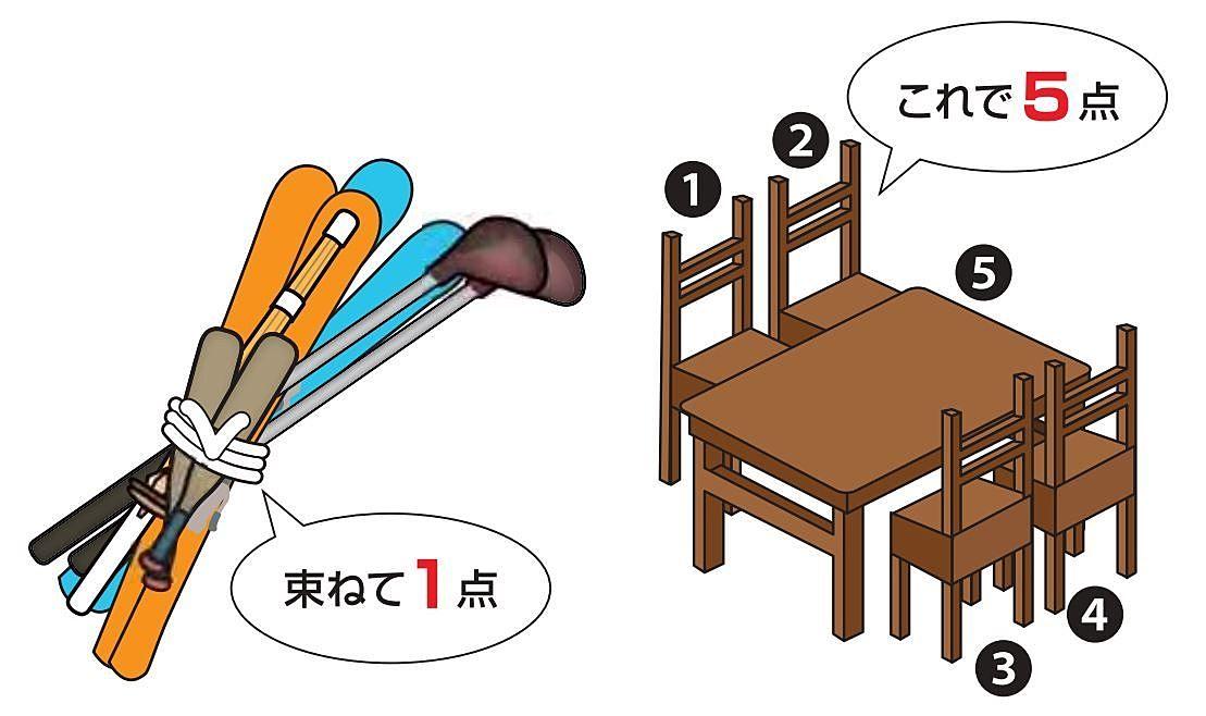 加古川市の「粗大ごみ戸別有料収集」の内容です