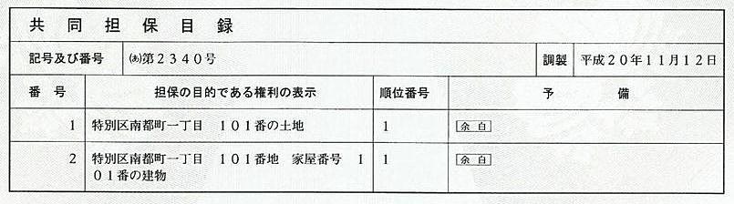登記事項証明書の共同担保目録