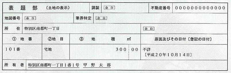 登記事項証明書の表題部(土地の表示)