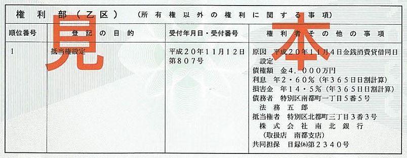 登記事項証明書の権利部(乙区)「所有権以外の権利に関する事項」