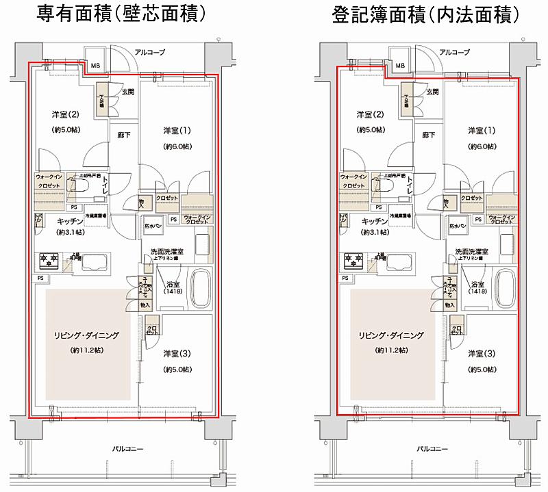 マンションの専有面積と登記簿面積