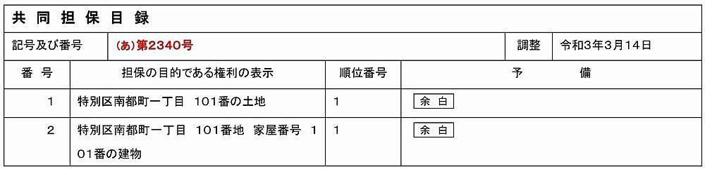 土地と建物の共同担保目録