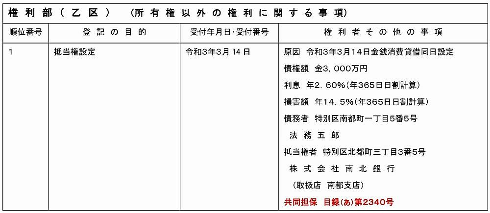 土地と建物の権利部(乙区)