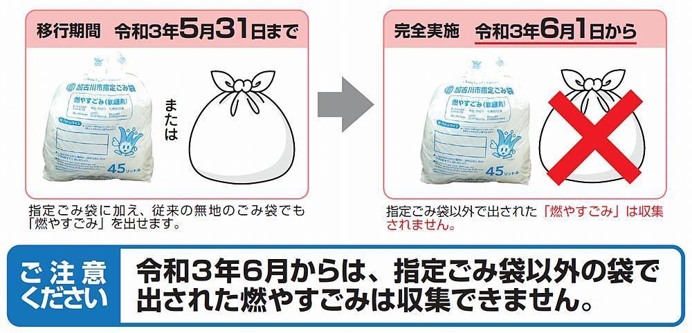 指定ごみ袋制度の6月1日までのスケジュール