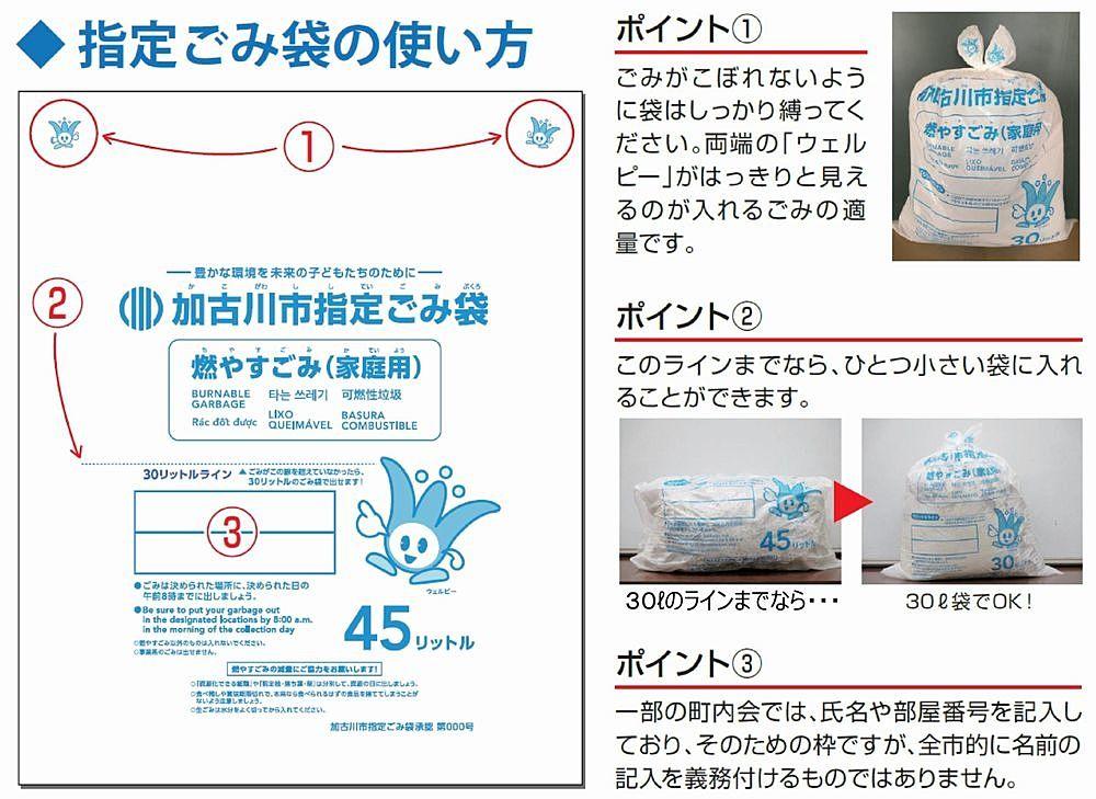 加古川市の「指定ごみ袋」の使い方です