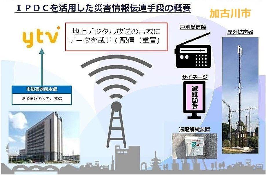 全国初!加古川市と読売テレビが協力して防災情報を伝達配信!