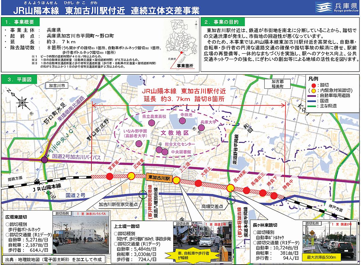 JR山陽本線「東加古川駅」付近の連続立体交差事業の概要